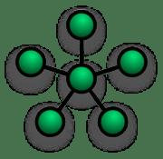 Topologi Star untuk Local Area Network