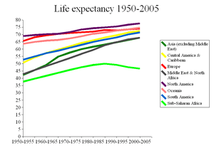 Data source: World Resources Institute. 2006. ...