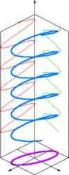 Diagrama de polarización elíptica