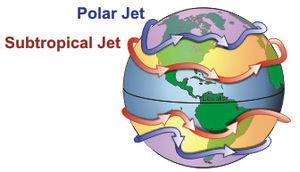 Actual jet stream configuration