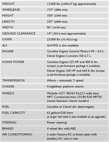 Knight XV Wikipedia