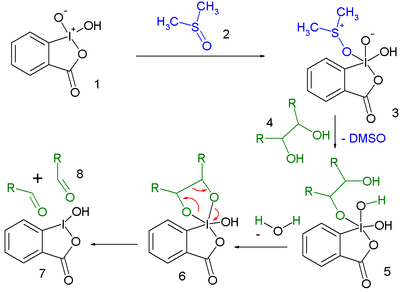 Oxidative cleavage of vicinal diols: mechanism