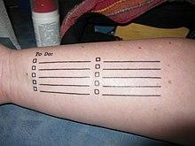 Blutgruppe tattoo ss