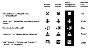 English: Icons specified by human factors stan...