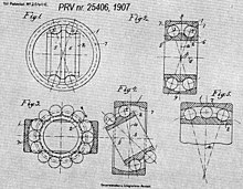 Wingquist original patent