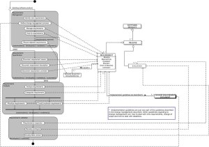 Processdata diagram  Wikipedia
