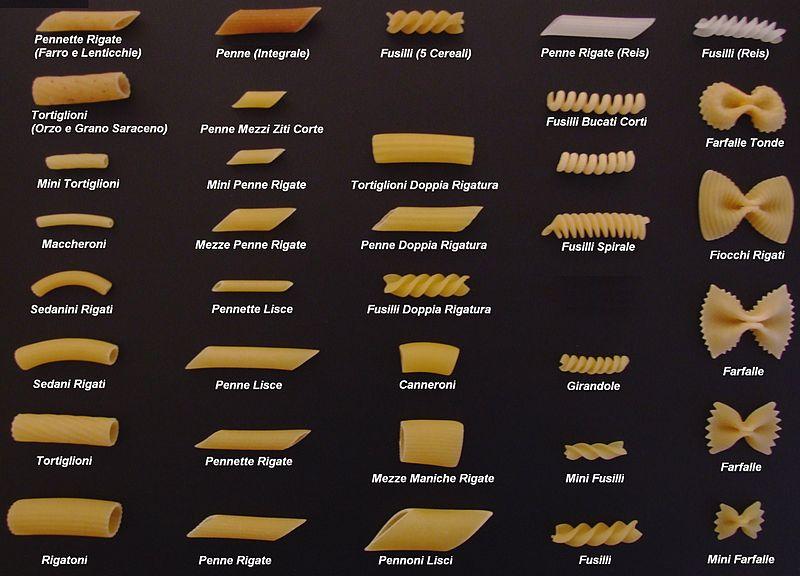 File:Pasta 2006 2.jpg