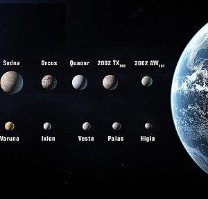 Planetas menores o Planetoides