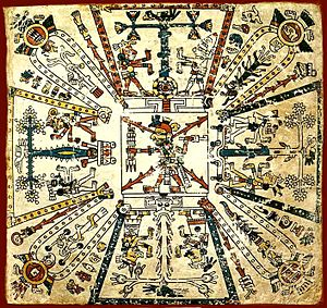 Aztec cosmogram in the pre-Hispanic Codex Fejé...