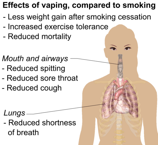 Effects of vaping compared to smoking (raster)