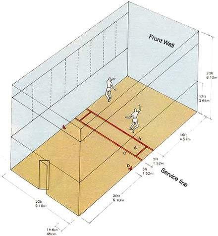 american handball wikiwand
