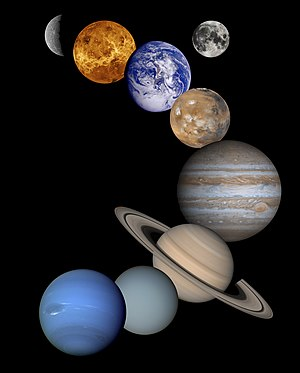Solar System Planets.