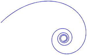 Nielsen's spiral.