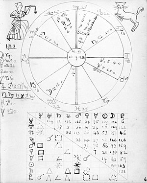 Hand-drawn horoscope saved from the Yale Colle...