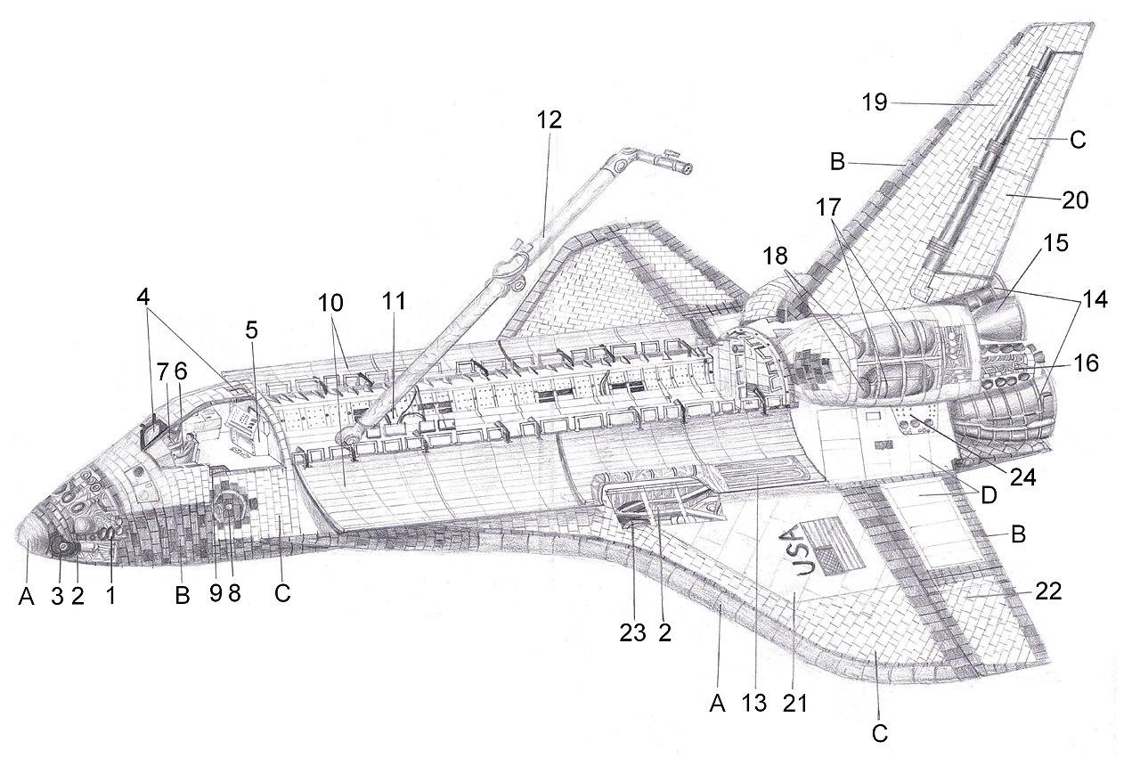 File Planik Orbitera 2