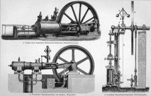 Steam engine technology