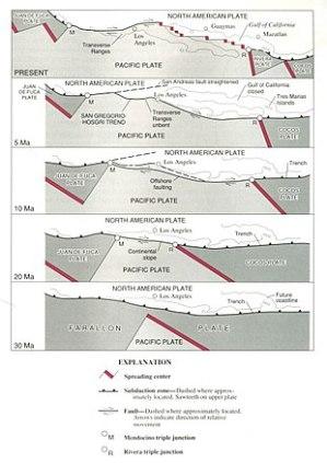 San Andreas Fault  Wikipedia