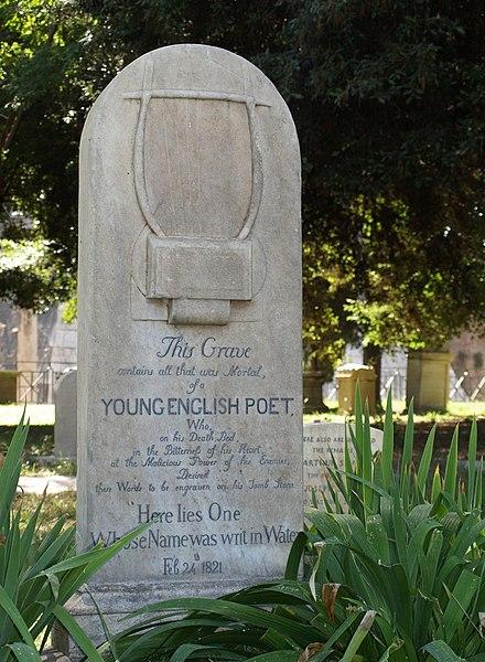 Keats grav i Rom