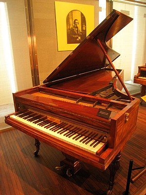 Piano collection in the Musical Instrument Mus...