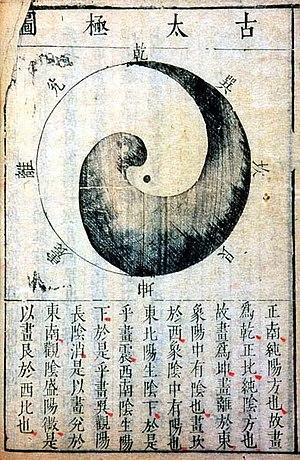 Yin yang laozi