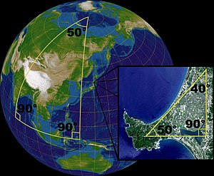 Illustration of spherical geometry where the a...