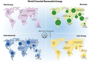 potencial of renewables