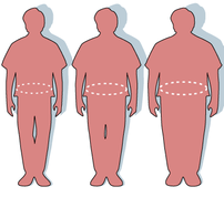 Silhouettes representing healthy, overweight, ...