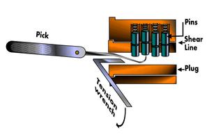 Pin and tumbler lock picking
