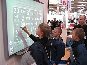 Interactive whiteboard at CeBIT 2007