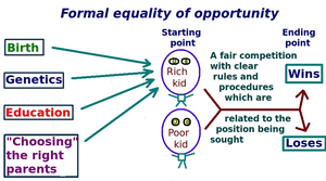 "English: The ""formal"" conception of ..."