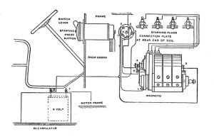 File:Dual ignition circuit (Rankin Kennedy, Modern Engines, Vol III)jpg  Wikimedia Commons