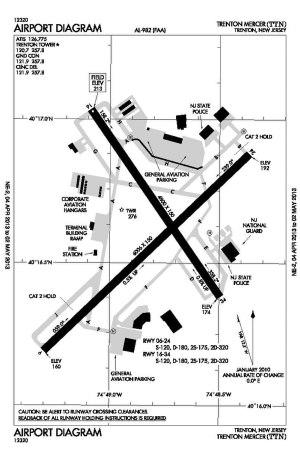 Trenton–Mercer Airport  Wikipedia