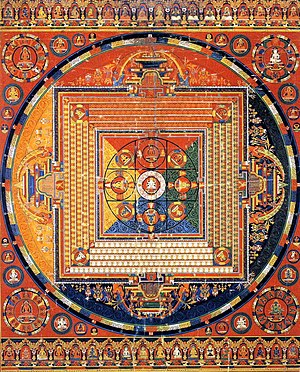 English: Tibetan Buddhist thangka painting