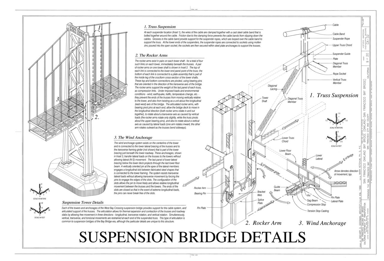 FileSuspension Bridge Details San Francisco Oakland Bay