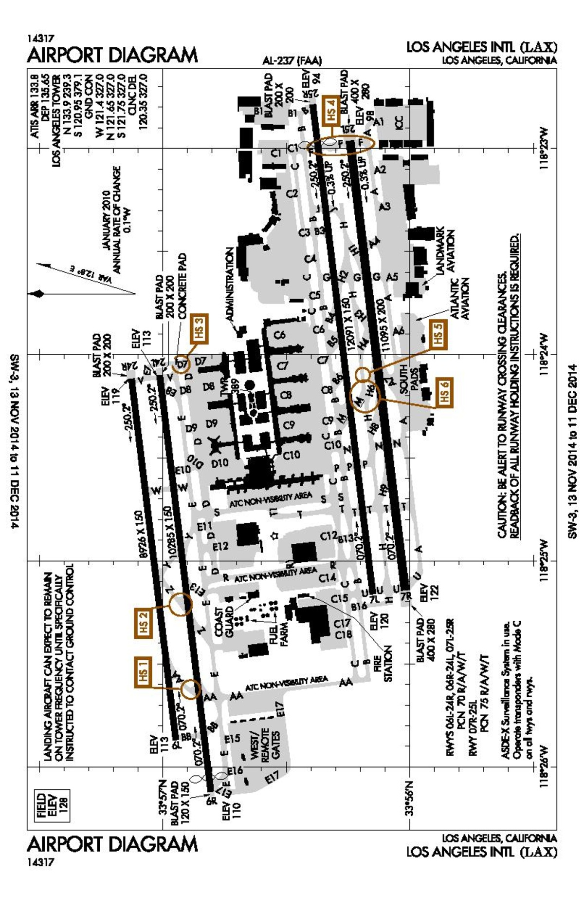File Diagram Lax