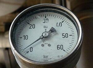 Druck Manometer