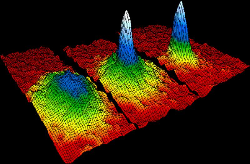 File:Bose Einstein condensate.png