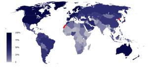 Internet Penetration (% Population).