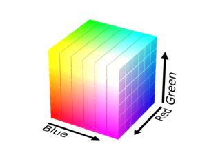 The RGB color model mapped to a cube. POV-Ray ...