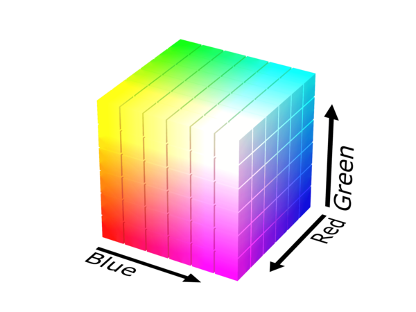 RGB Colour Space Imagined as a Cube