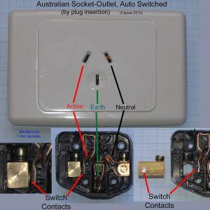 File:Australian SocketOutlet, Auto Switchedjpg  Wikimedia Commons