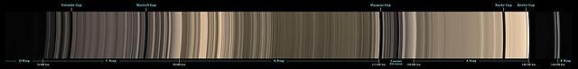 https://i2.wp.com/upload.wikimedia.org/wikipedia/commons/thumb/b/b1/Saturn%27s_rings_dark_side_mosaic.jpg/640px-Saturn%27s_rings_dark_side_mosaic.jpg
