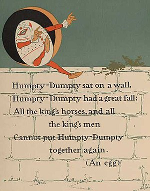 Humpty Dumpty, shown as a riddle with answer, ...