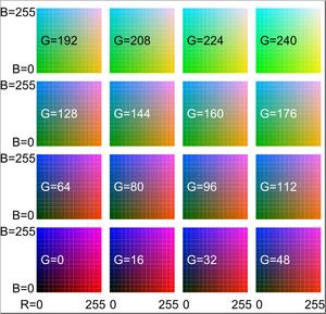 3d colour table