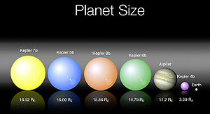 The size of Kepler's first five planet discoveries