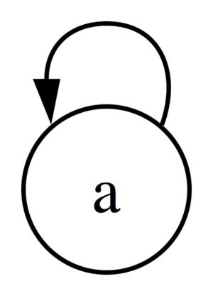Self-loop