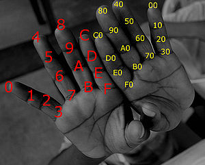 How to count hexadecimal from 00 to FF with th...