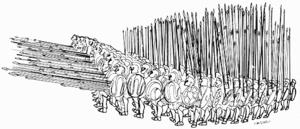 Deutsch: Makedonische Phalanx Ελληνικά: Μακεδο...