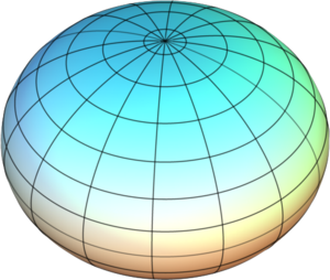 An oblate spheroid