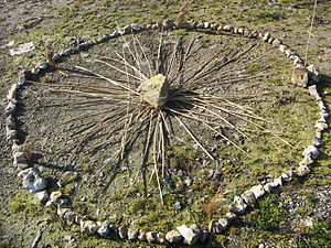 A ritual circle. Used on a Wikipedia page abou...